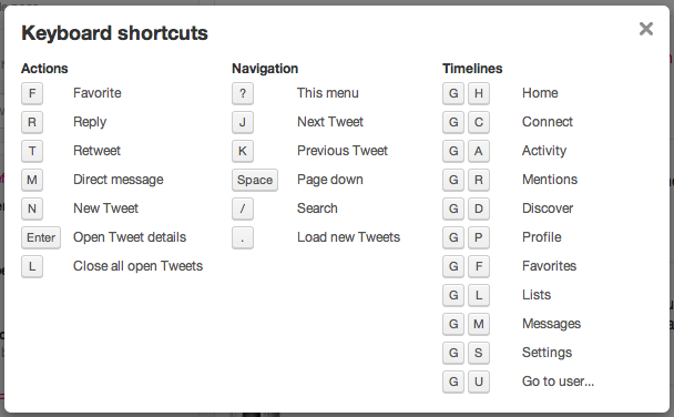 keyboard shortcuts Twitter