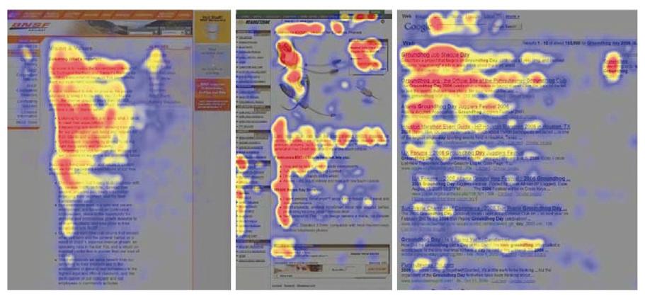 Hoe kijken bezoekers naar je website