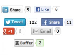 als je blogt wil je worden gedeeld