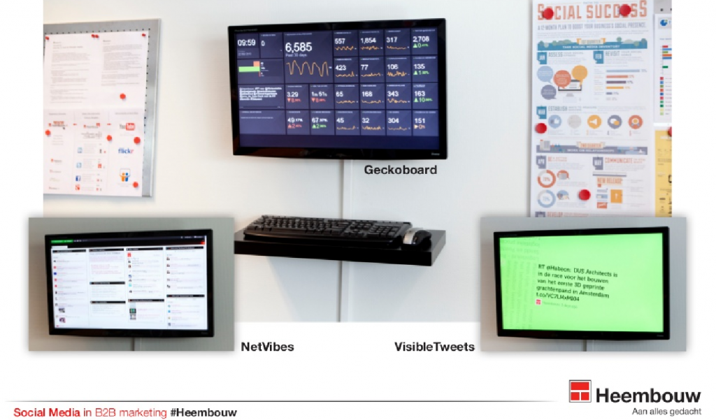 online monitoring - social media bij Heembouw
