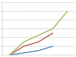 Social media in de bouw hoeveel kanalen gebruikt jouw bedrijf [poll]?