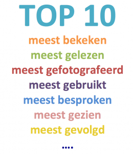 Top 10 meest gelezen blogs over social media in de bouw in 2014