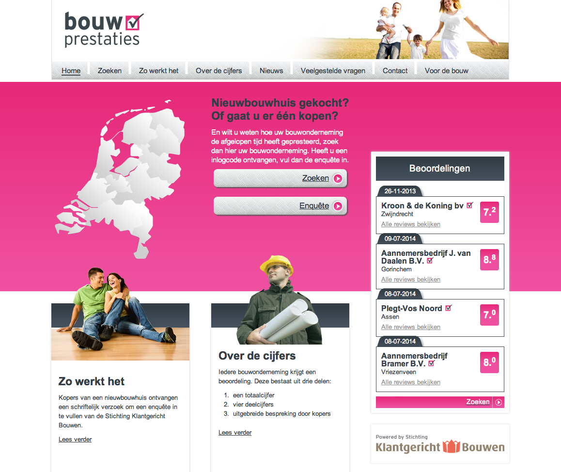 Bouwprestaties (online marketing in de bouw)
