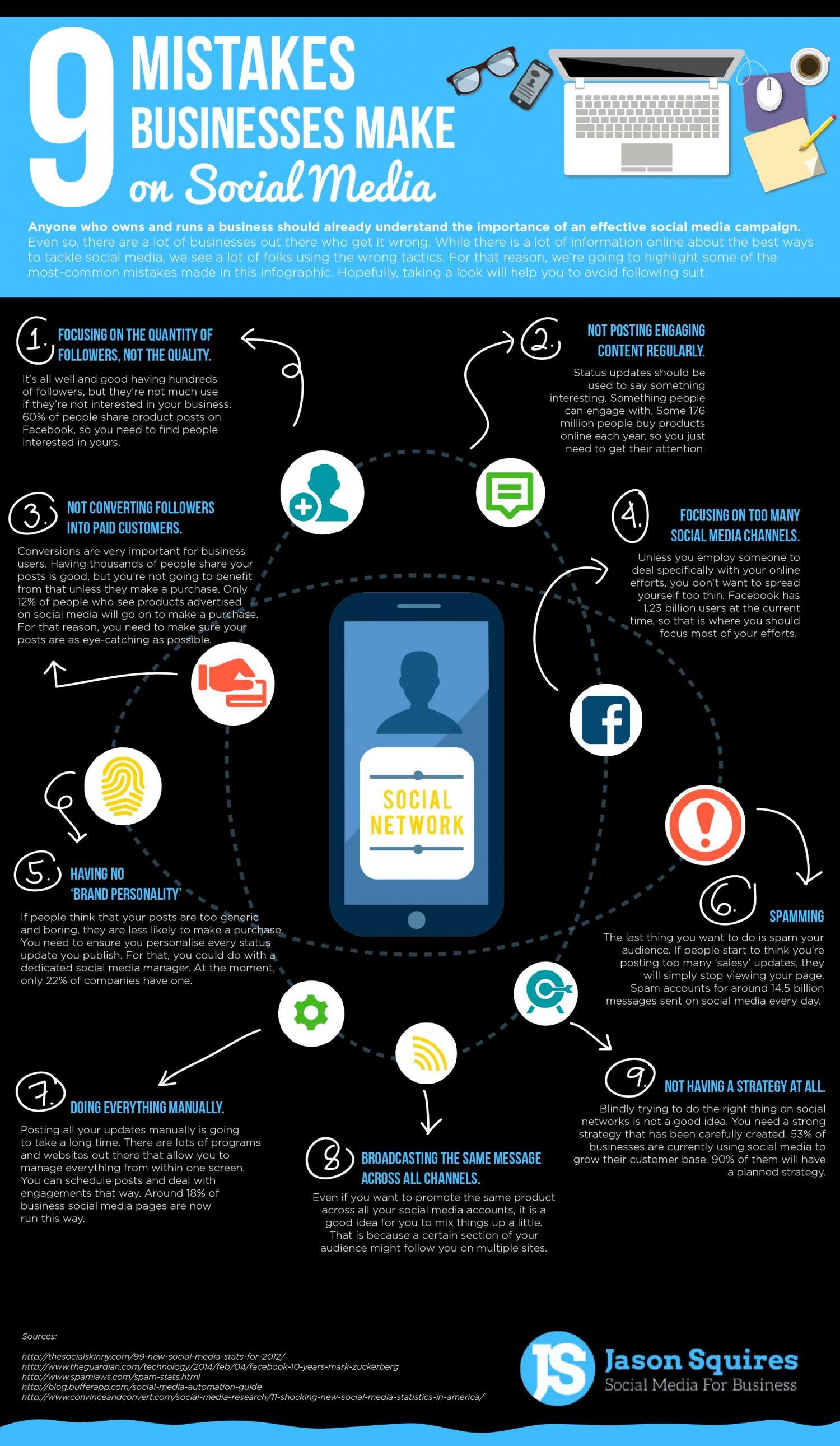 Infographic | 9 fouten die bedrijven vaak maken op social media