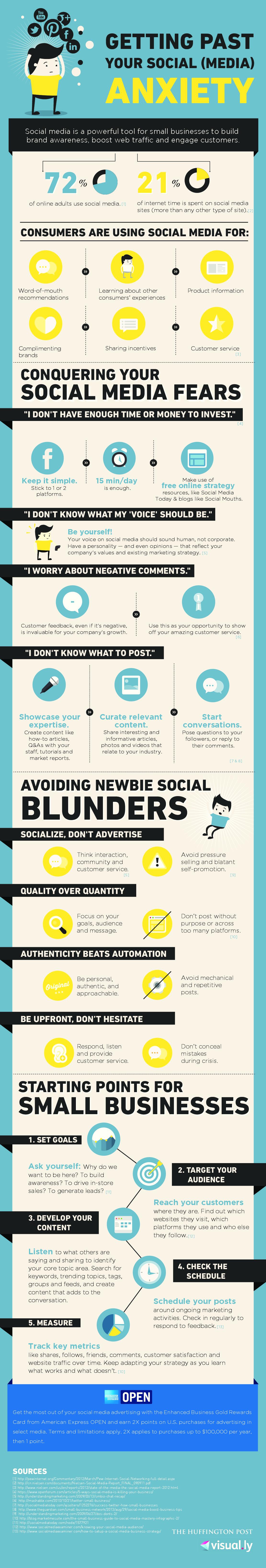 Infographic | Hoe stap je over je angst voor social media heen