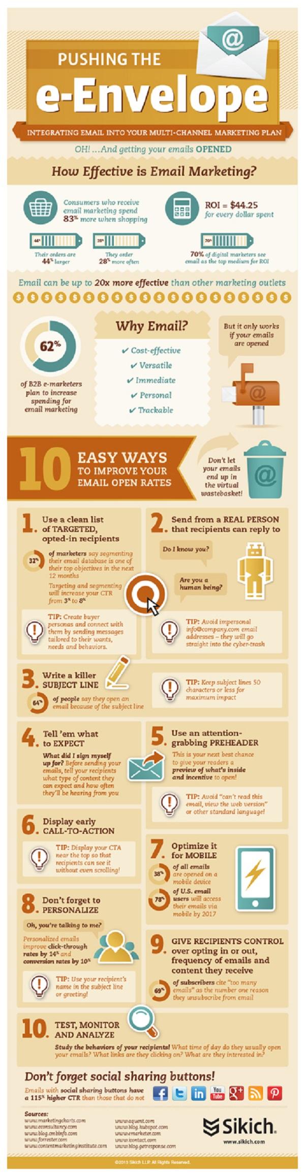 Infographic | Praktische tips voor e-mailmarketing