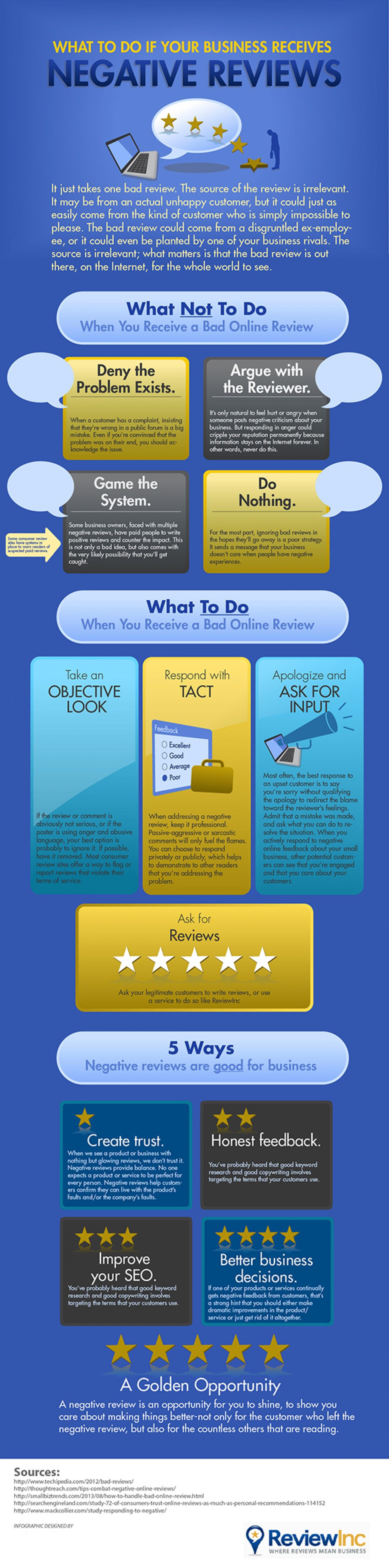 Infographic | Wat te doen als je online negatief wordt genoemd