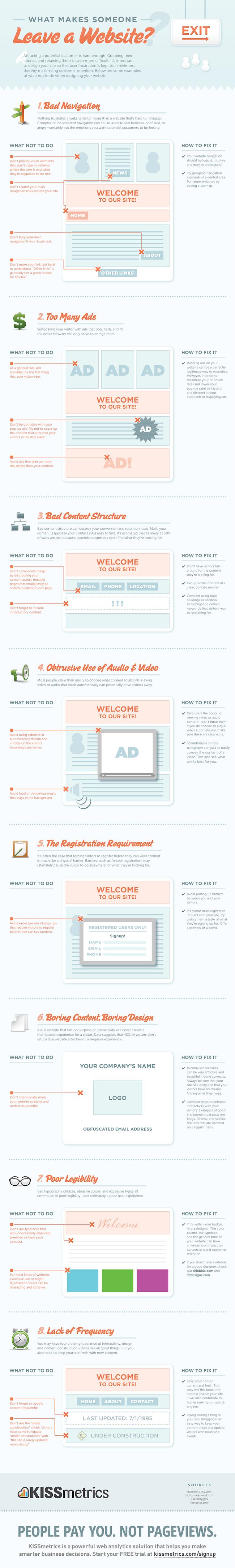 Infographic | Wat zorgt ervoor dat mensen je website verlaten