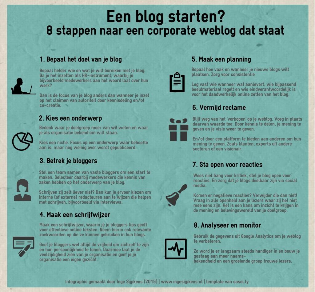 8 stappen naar een corporate weblog dat staat (infographic)