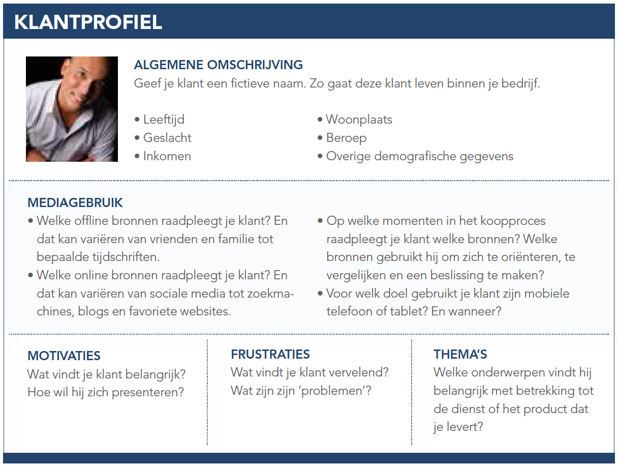 Online marketing in de bouw: klantprofiel