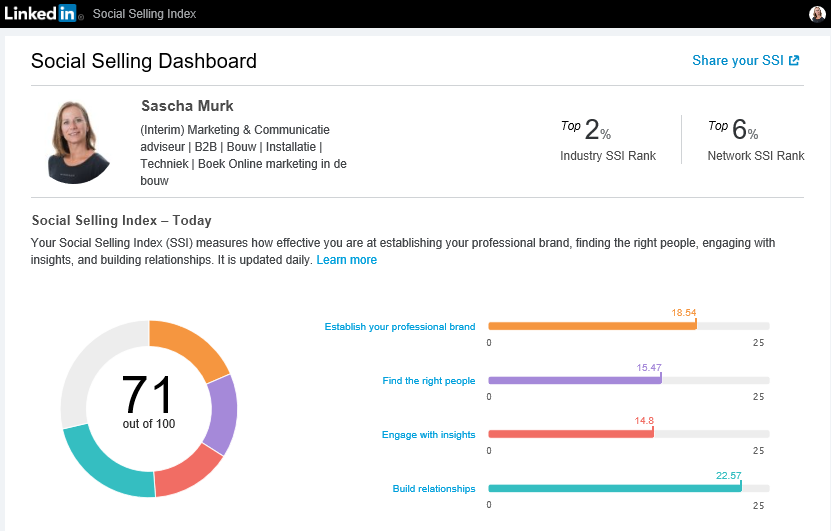 Tip | Zó stimuleer je collega's om actief te worden (en te blijven) op LinkedIn